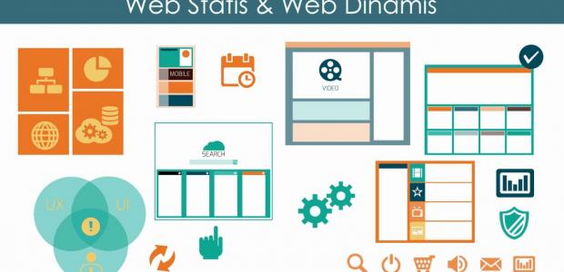 Perbedaan Web Statis dan Dinamis