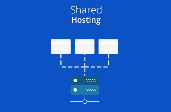 27++ Jelaskan yang dimaksud shared hosting info